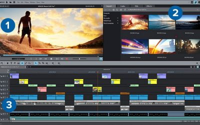 Use template for the best video editing